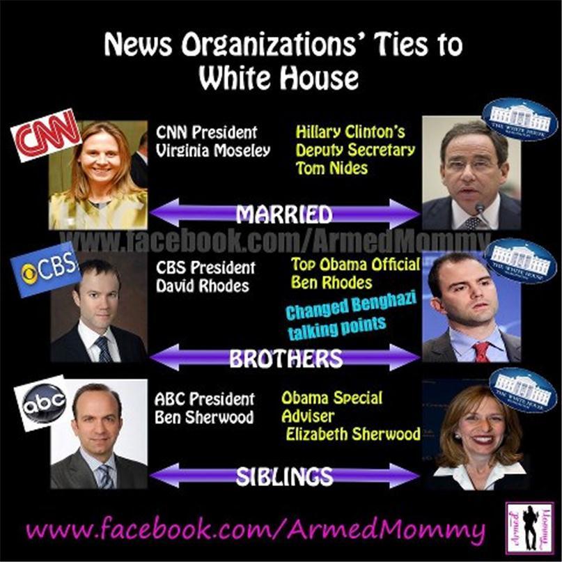 obamamediaorganizationstiestothewhitehouse